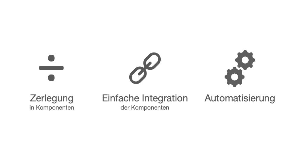 Zerlegung in Komponenten -  einfache Integration - Automatisierung